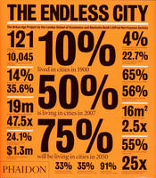 Cover of The endless city
