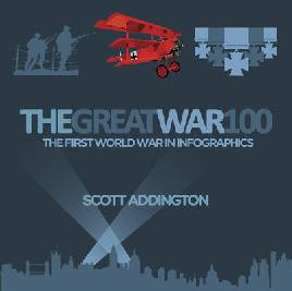 The Great War 100